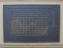 Seven Dials monument