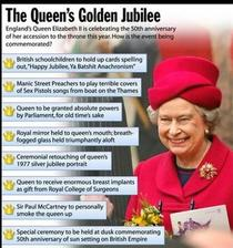 Golden Jubilee of Queen Elizabeth II