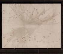 Sir Leonard Hutton - diagram