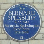 Sir Bernard Spilsbury